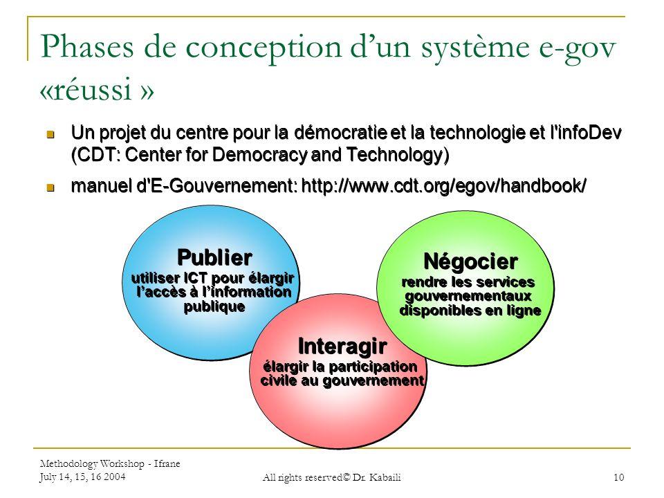 Phases de conception d'un système e-gov «réussi »