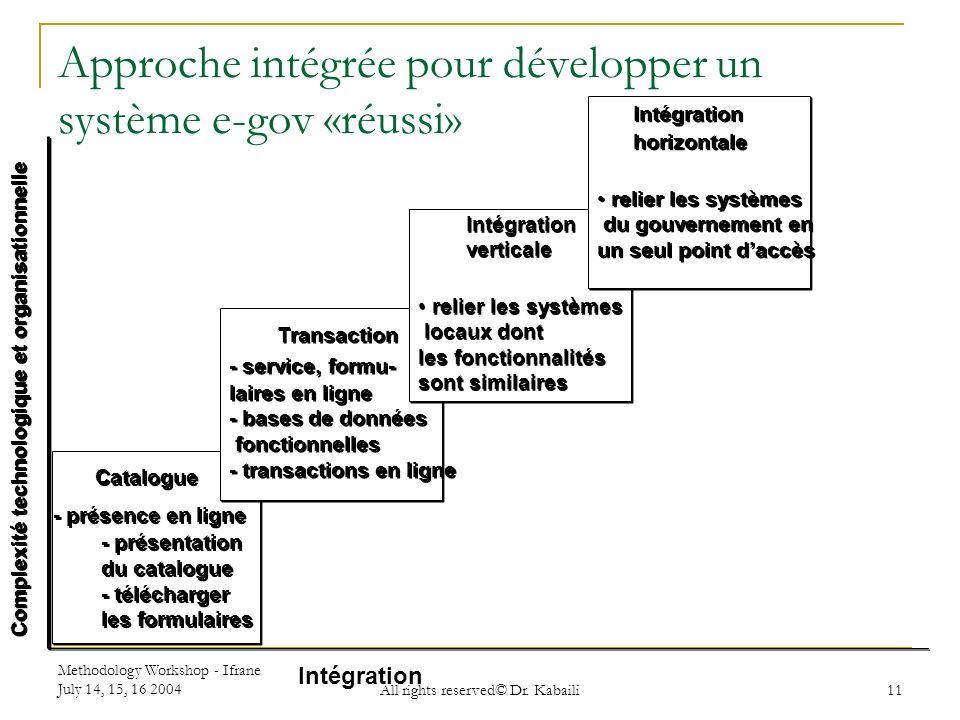 Approche intégrée pour développer un système e-gov «réussi»