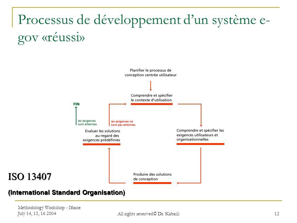 Processus de développement d'un système e-gov «réussi»