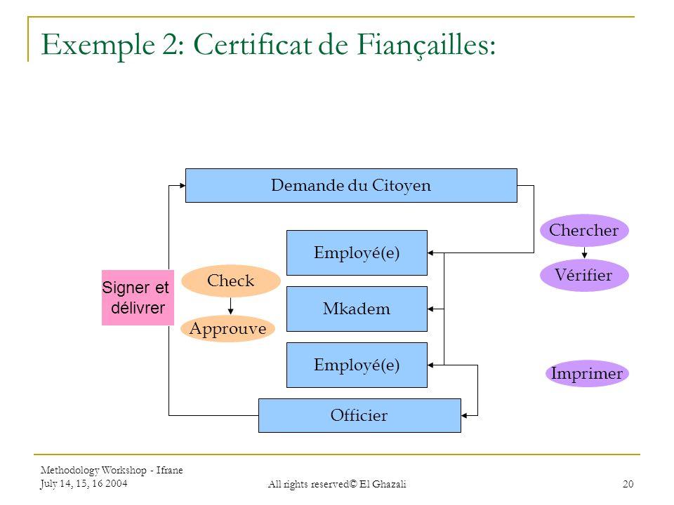 Exemple 2: Certificat de Fiançailles: