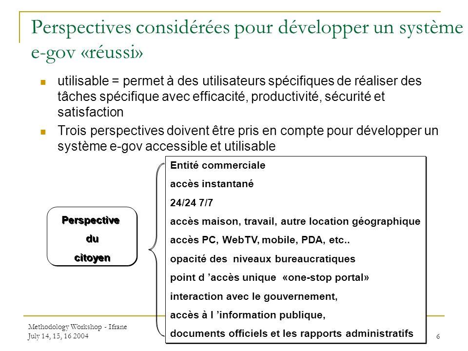 Perspectives considérées pour développer un système e-gov «réussi»