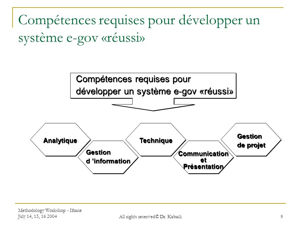 Compétences requises pour développer un système e-gov «réussi»