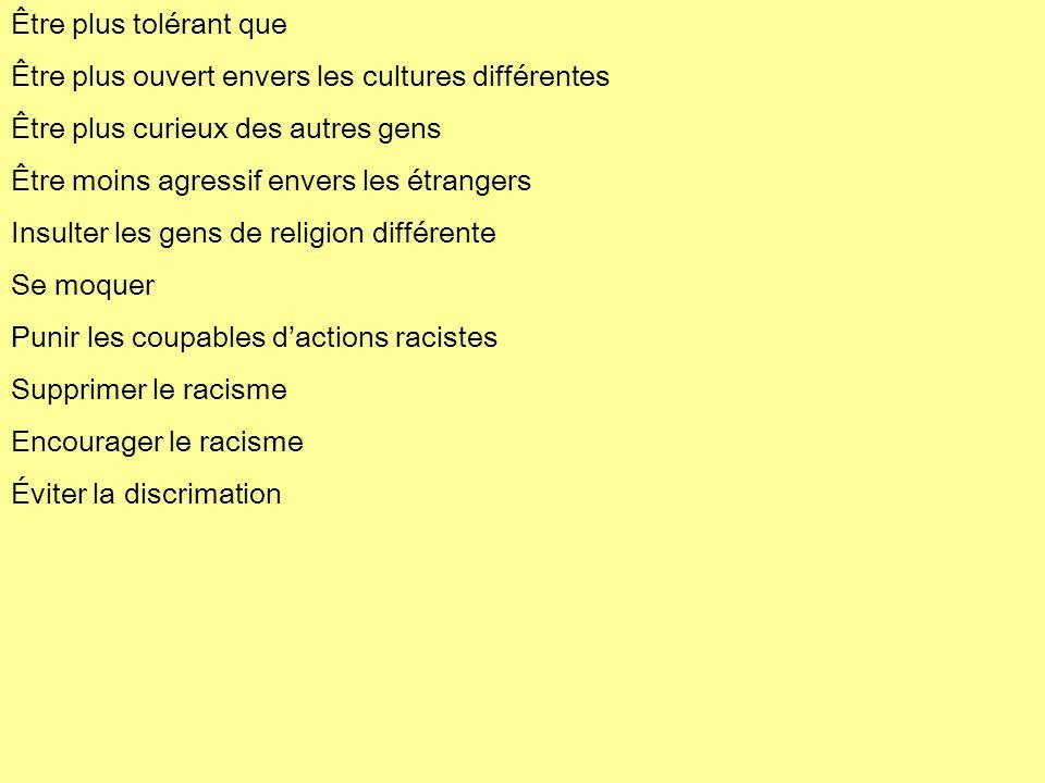 Être plus tolérant que Être plus ouvert envers les cultures différentes. Être plus curieux des autres gens.