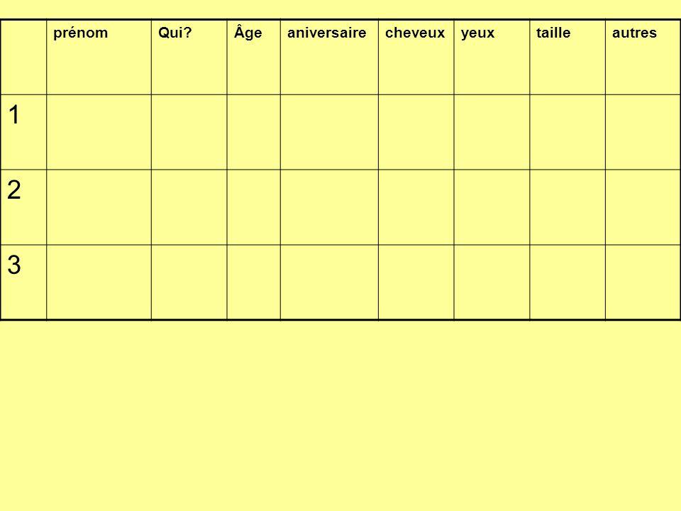 prénom Qui Âge aniversaire cheveux yeux taille autres 1 2 3