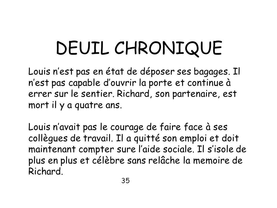 DEUIL CHRONIQUE