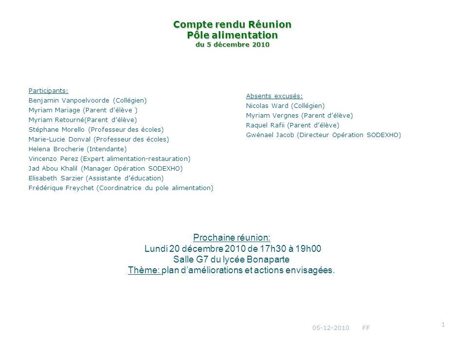 Compte rendu Réunion Pôle alimentation du 5 décembre 2010