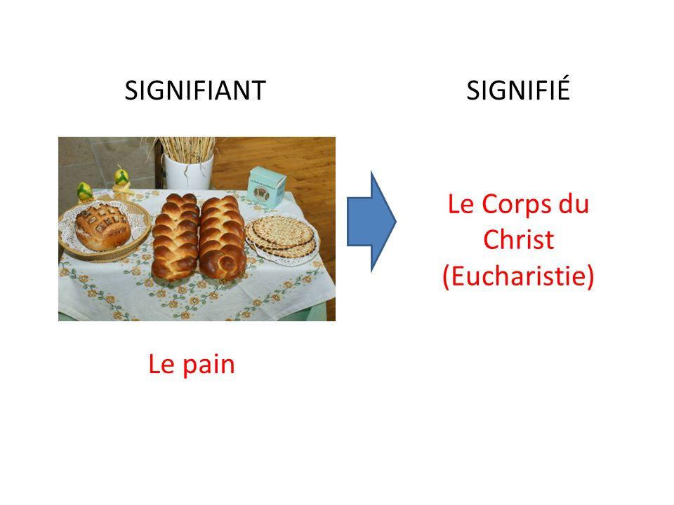 Le Corps du Christ (Eucharistie)