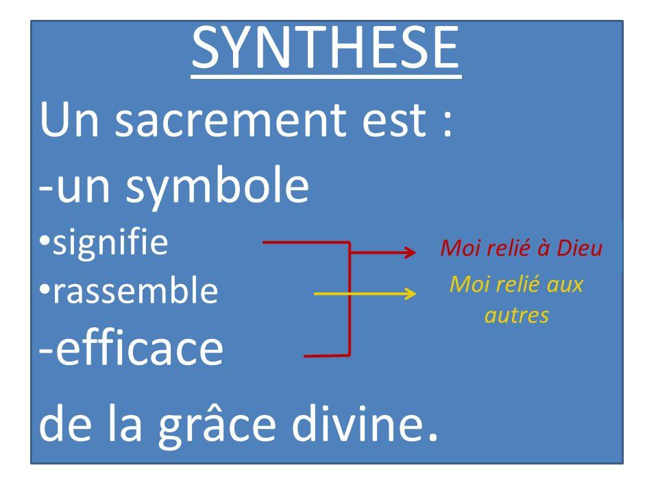 SYNTHESE Un sacrement est : un symbole efficace de la grâce divine.