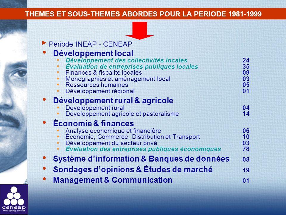 THEMES ET SOUS-THEMES ABORDES POUR LA PERIODE 1981-1999