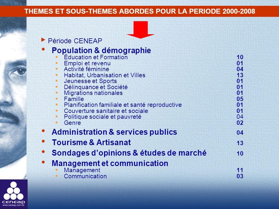 THEMES ET SOUS-THEMES ABORDES POUR LA PERIODE 2000-2008
