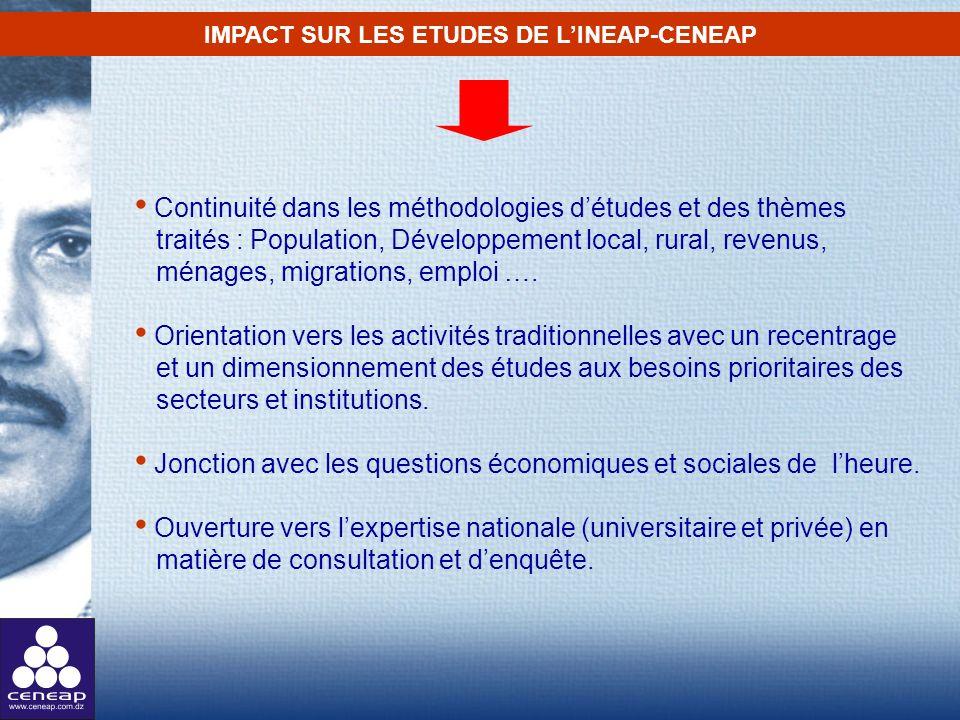 IMPACT SUR LES ETUDES DE L'INEAP-CENEAP