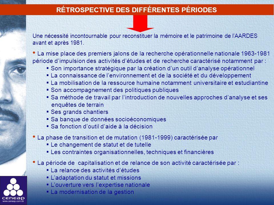 RÉTROSPECTIVE DES DIFFÉRENTES PÉRIODES