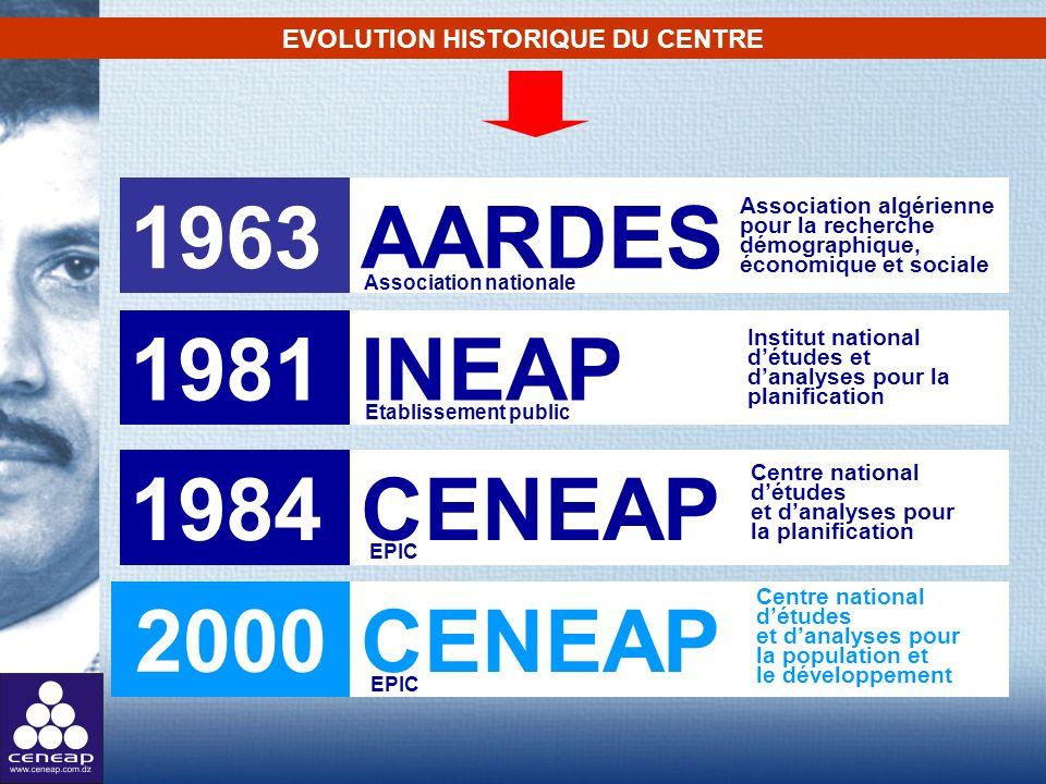 EVOLUTION HISTORIQUE DU CENTRE