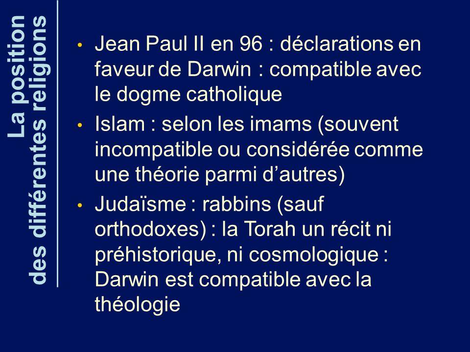 La position des différentes religions