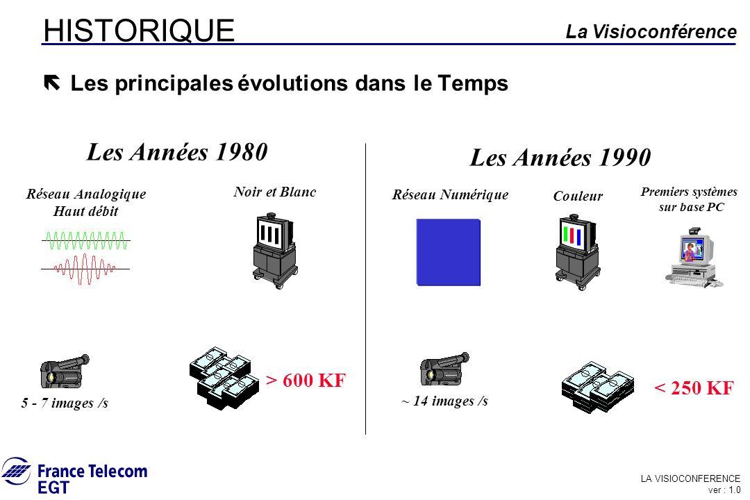HISTORIQUE Les Années 1980 Les Années 1990