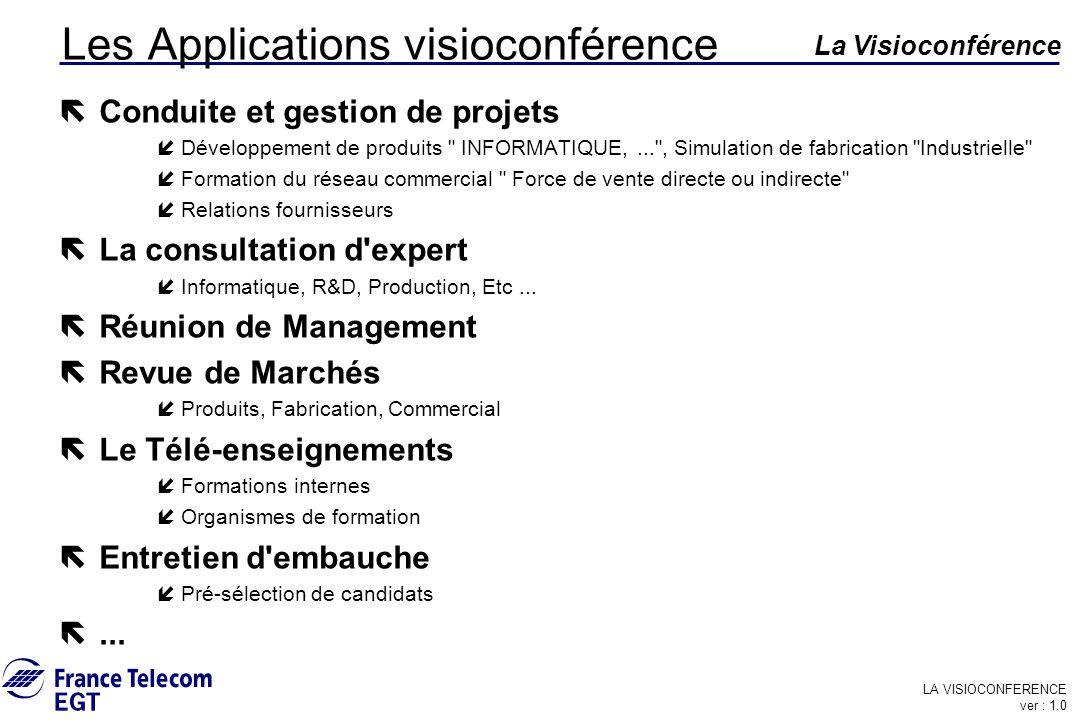 Les Applications visioconférence