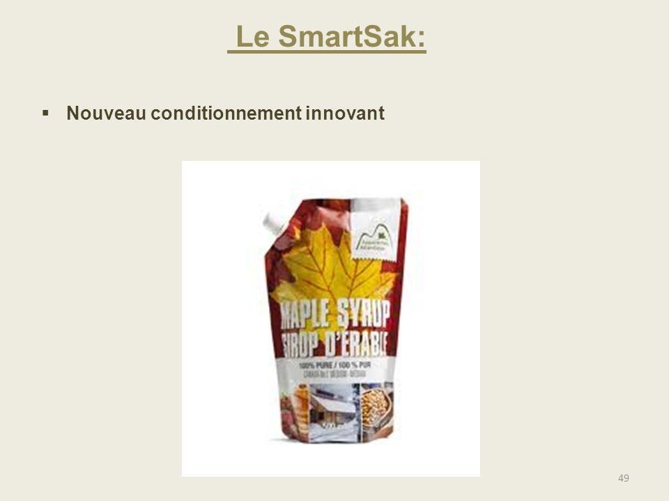 Le SmartSak: Nouveau conditionnement innovant