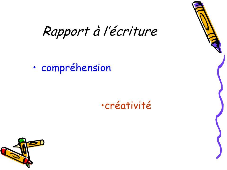 Rapport à l'écriture compréhension créativité