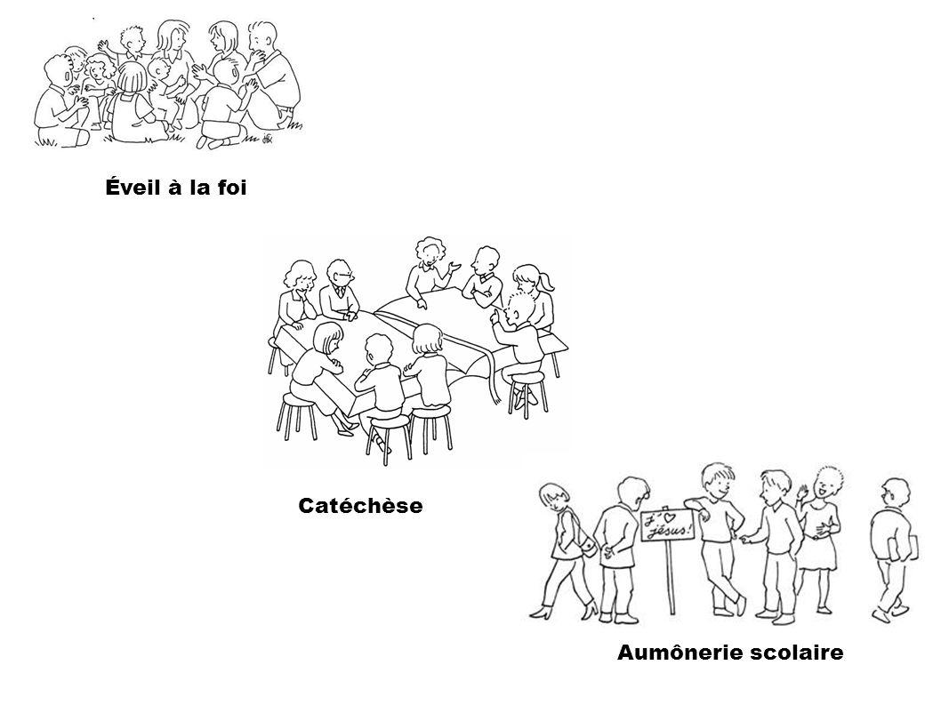 Éveil à la foi Catéchèse Aumônerie scolaire