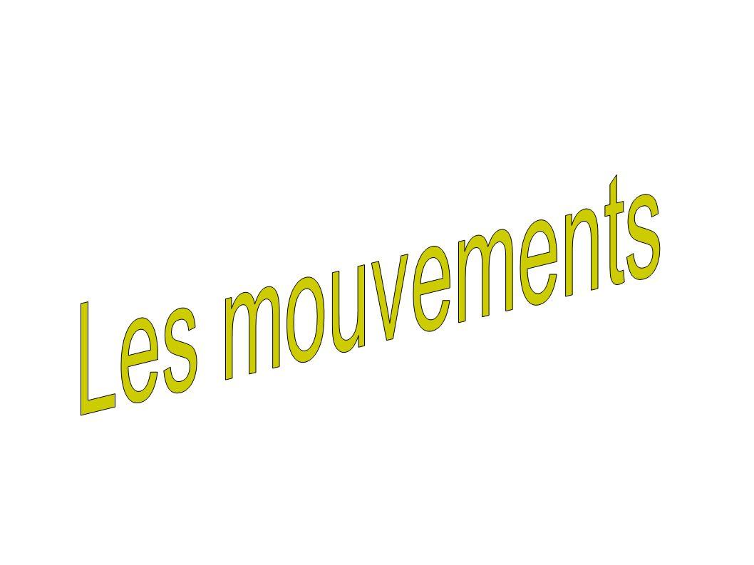 Les mouvements