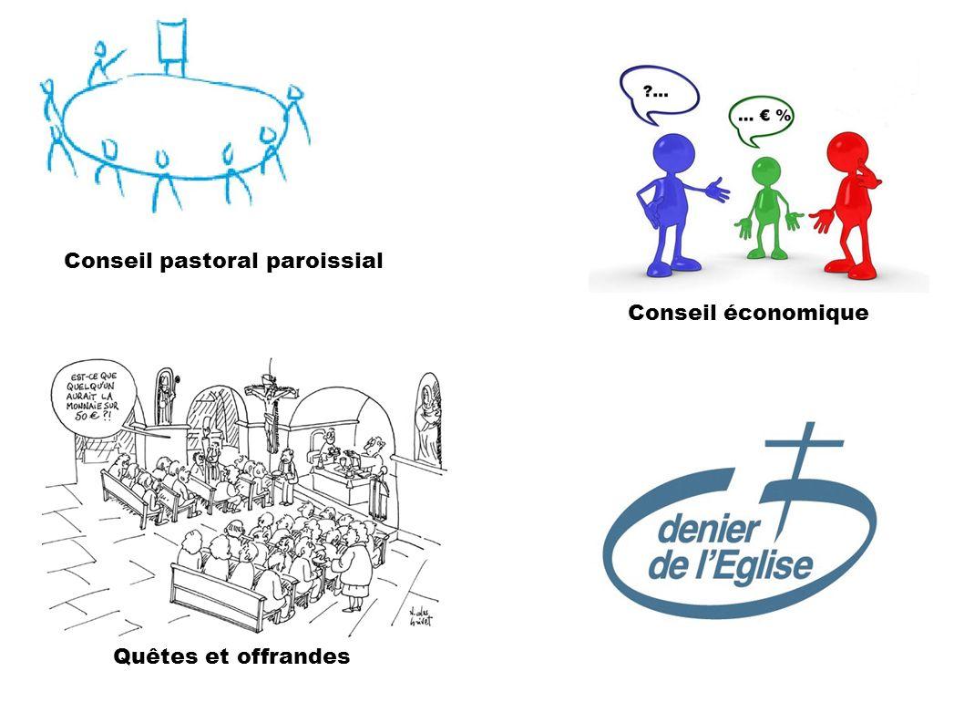 Conseil pastoral paroissial