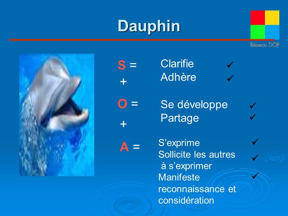 Dauphin S = + O = + A = Clarifie Adhère Se développe Partage    