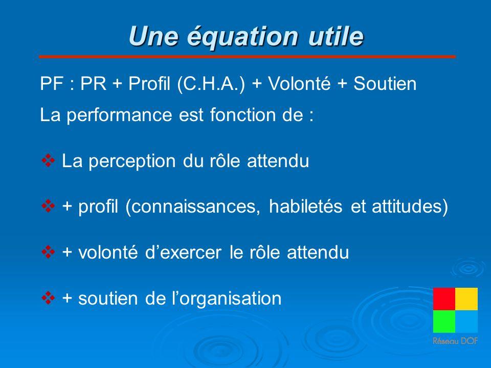Une équation utile PF : PR + Profil (C.H.A.) + Volonté + Soutien