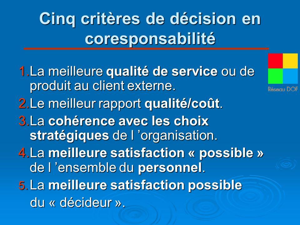 Cinq critères de décision en coresponsabilité