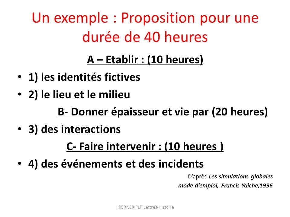 Un exemple : Proposition pour une durée de 40 heures