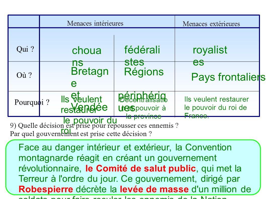 Décentralisation et pouvoir à la province