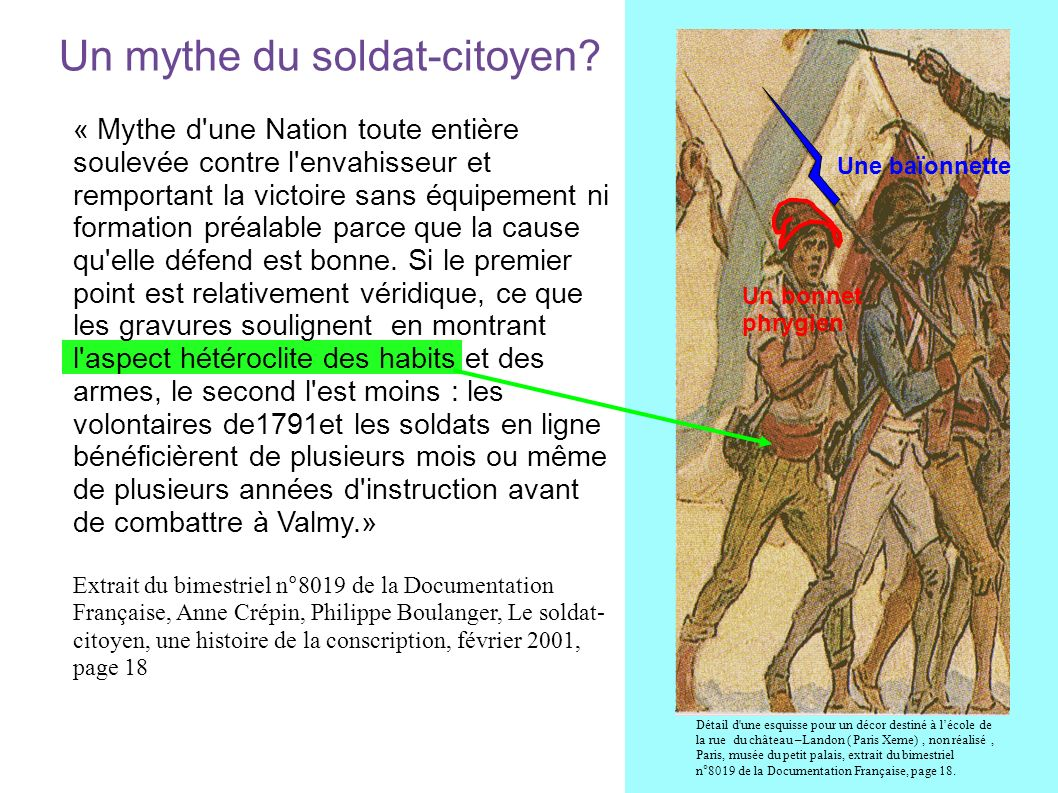 Un mythe du soldat-citoyen