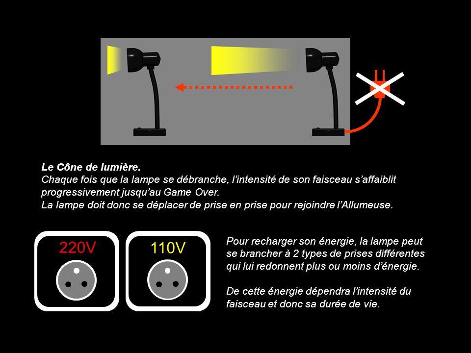 Le Cône de lumière. Chaque fois que la lampe se débranche, l'intensité de son faisceau s'affaiblit progressivement jusqu'au Game Over.