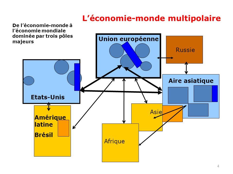 L'économie-monde multipolaire