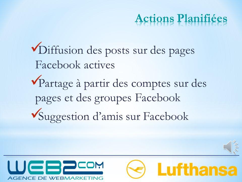 Actions Planifiées Diffusion des posts sur des pages Facebook actives. Partage à partir des comptes sur des pages et des groupes Facebook.