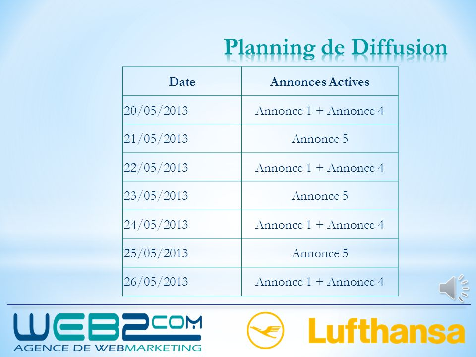 Planning de Diffusion Date Annonces Actives 20/05/2013