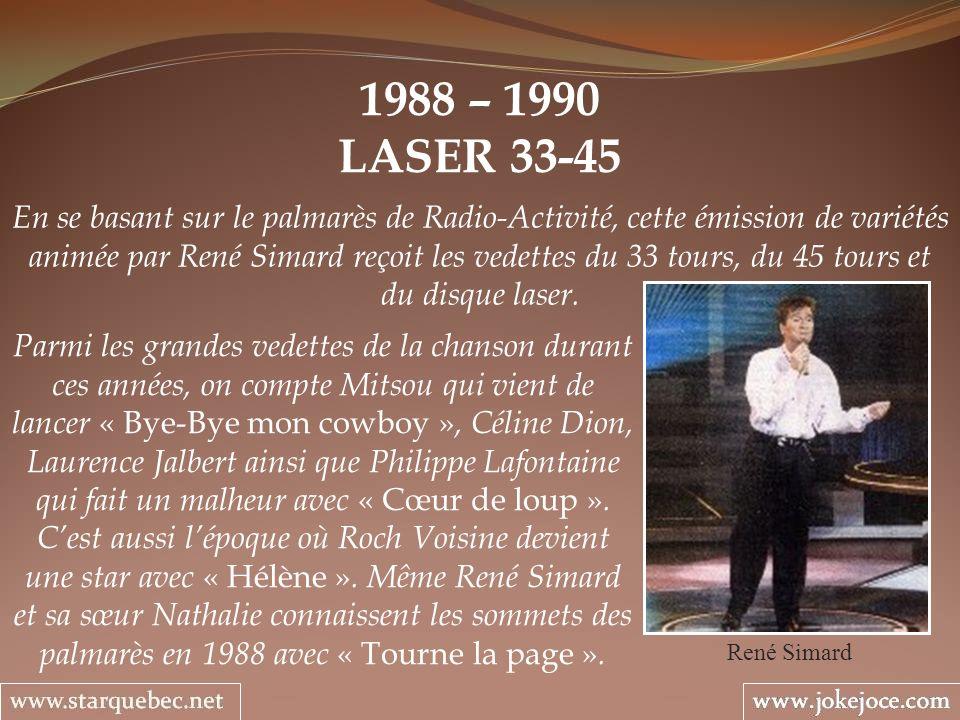 1988 – 1990 LASER 33-45.