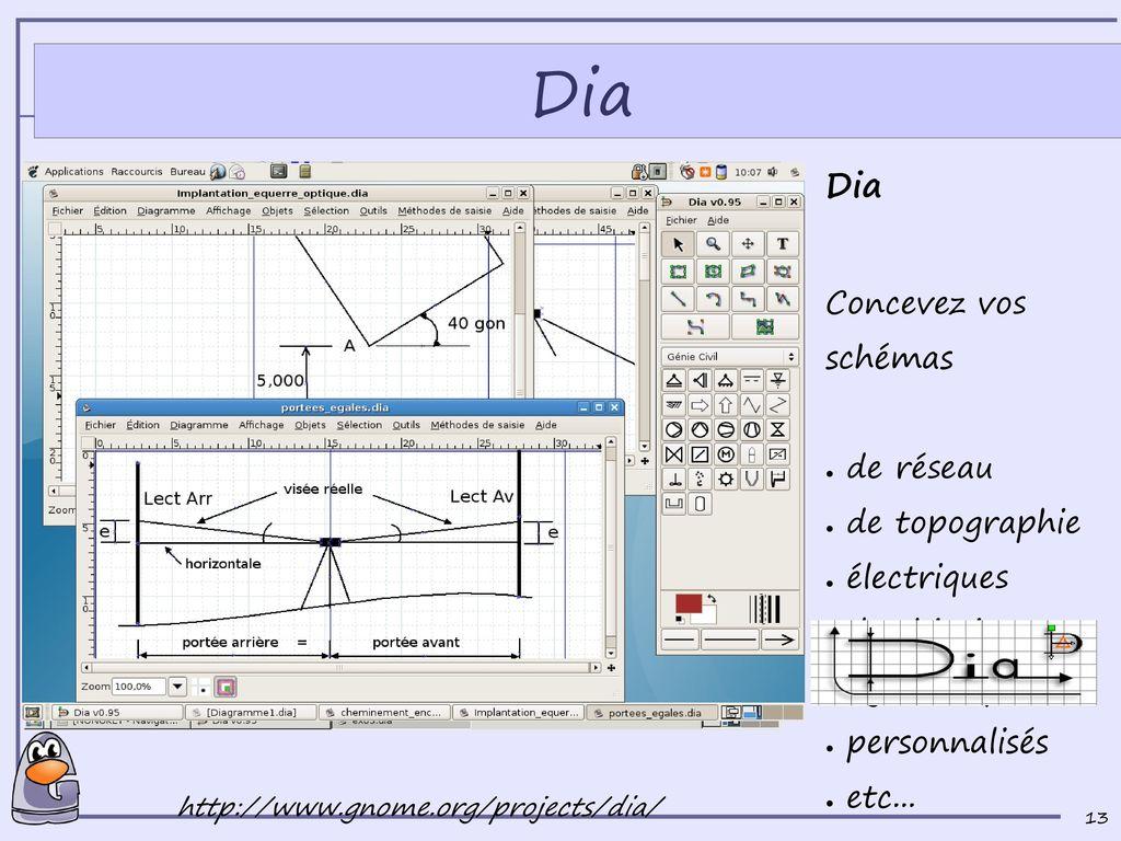 Groupe des utilisateurs de gnu linux et des logiciels - Cirque electrique porte des lilas programme ...