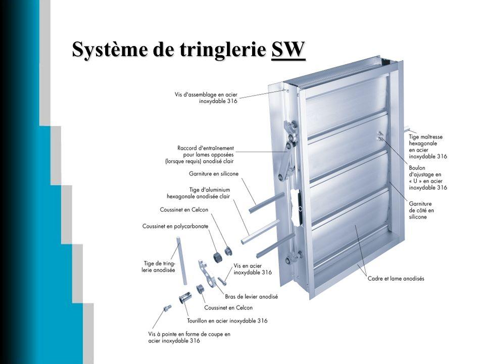 Système de tringlerie SW