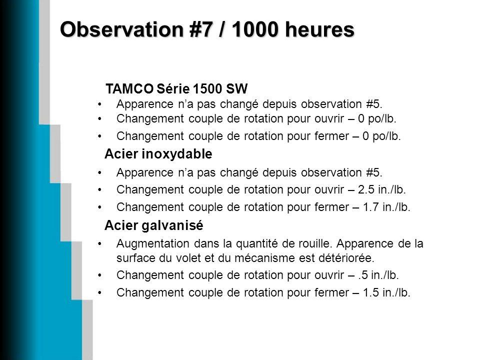 Observation #7 / 1000 heures TAMCO Série 1500 SW Acier inoxydable