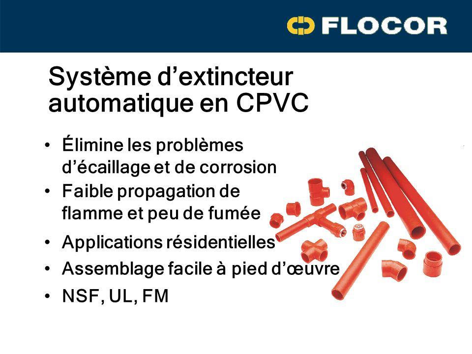 Système d'extincteur automatique en CPVC