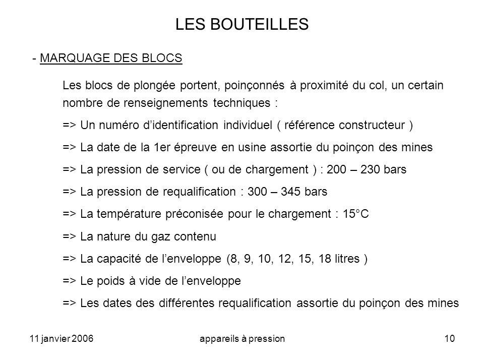 LES BOUTEILLES - MARQUAGE DES BLOCS