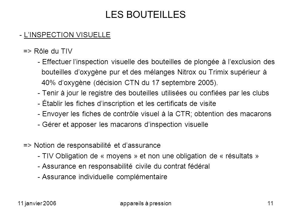 LES BOUTEILLES - L'INSPECTION VISUELLE => Rôle du TIV