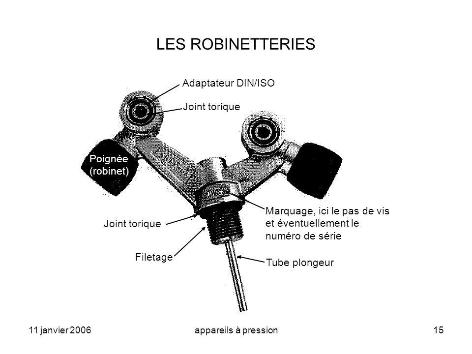 LES ROBINETTERIES Adaptateur DIN/ISO Joint torique Poignée (robinet)