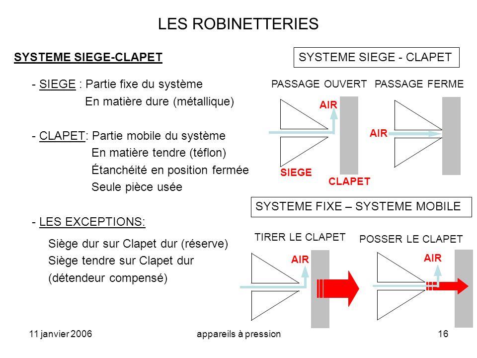 LES ROBINETTERIES SYSTEME SIEGE-CLAPET