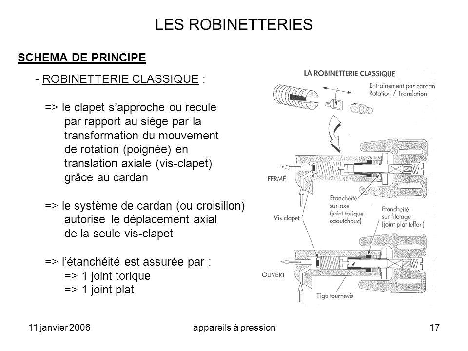 LES ROBINETTERIES SCHEMA DE PRINCIPE - ROBINETTERIE CLASSIQUE :