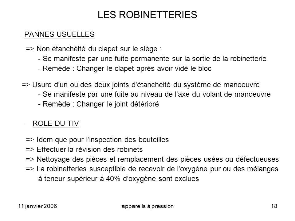 LES ROBINETTERIES - PANNES USUELLES