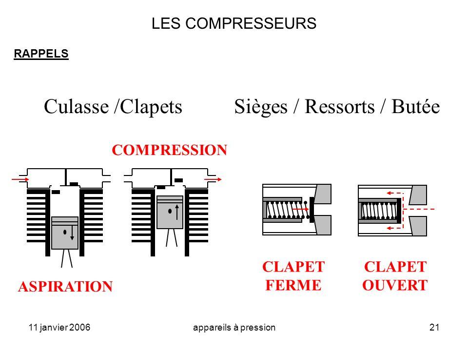 Sièges / Ressorts / Butée