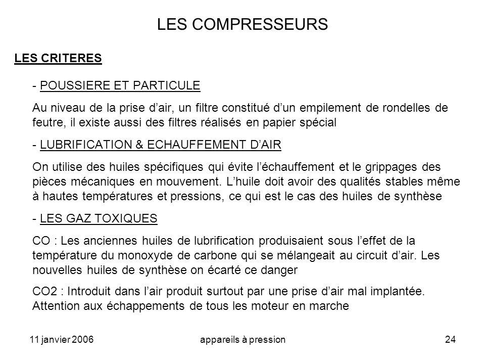 LES COMPRESSEURS LES CRITERES - POUSSIERE ET PARTICULE