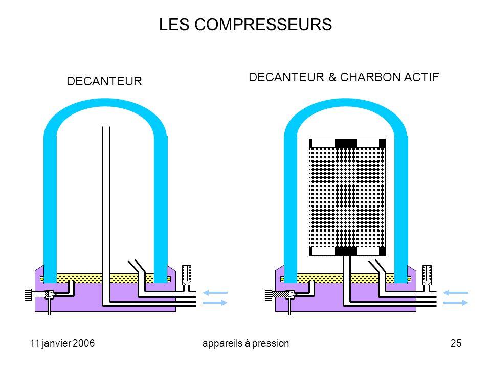 DECANTEUR & CHARBON ACTIF