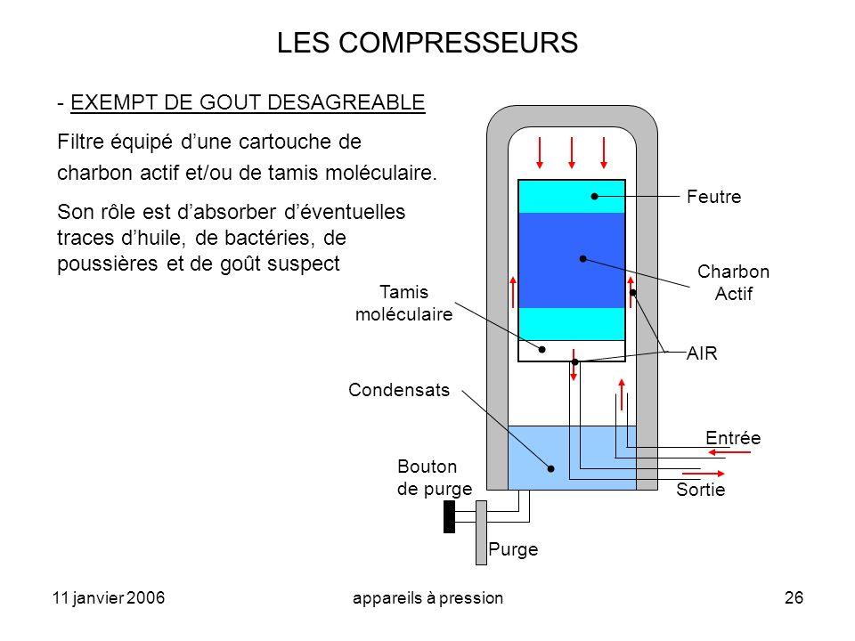LES COMPRESSEURS - EXEMPT DE GOUT DESAGREABLE